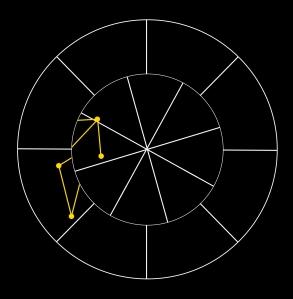 solsticeexample